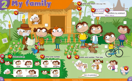 Our Discovery Island1-6学生书 language learning